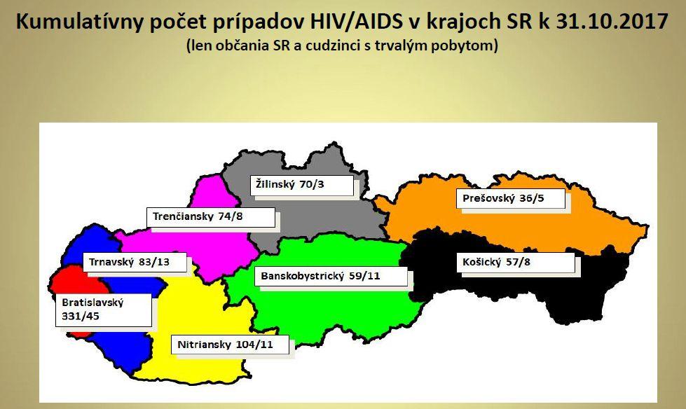 Počet prípadov HIV na Slovensku tabletky na zlepšenie erekcie